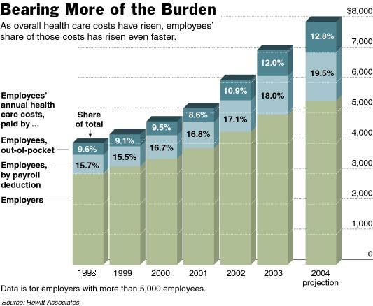 HealthCAREPinch.chart.jpg