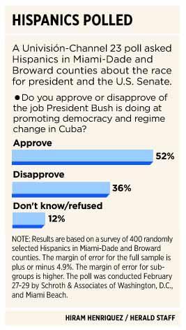 cuban_poll.jpg