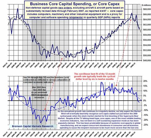 Business_capex