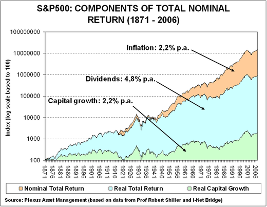 Spx_total_return