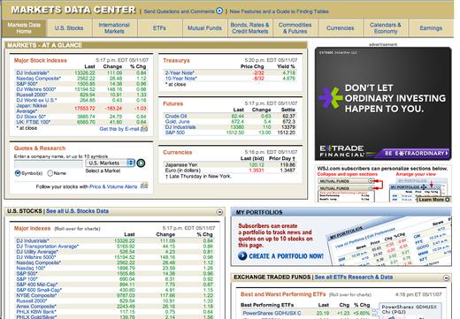Market_data_wsj