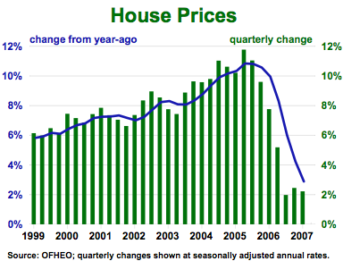 House_prices_appr