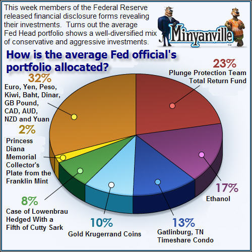 the federal reserve their collection Banking panics of 1930-31 over 8,000 commercial banks belonged to the federal reserve of counting checks in the process of collection as part of banks' cash.