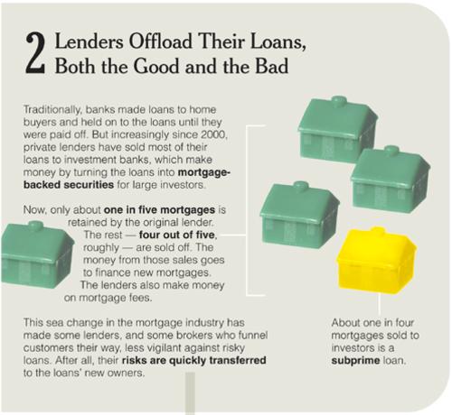 2_loans_2