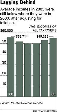 20070821_tax_graphic