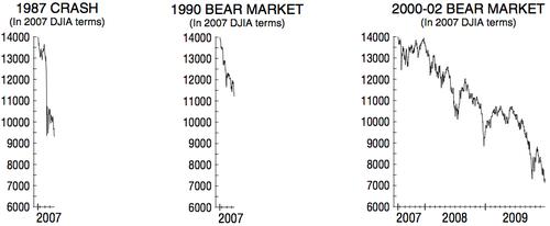 87_90_2000_bear