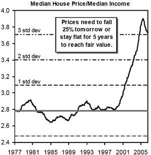 Median_home_prices_4