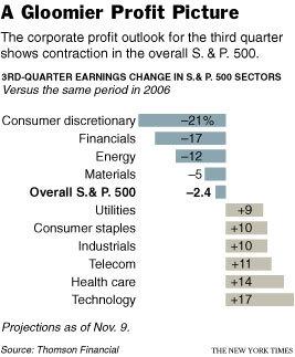 Profitgraph