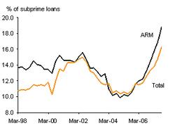 Subprime_c