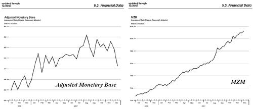 Adjusted_monetary_base