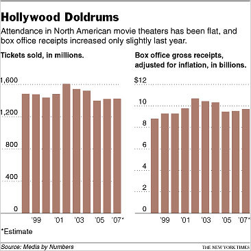 Hollywood_woes
