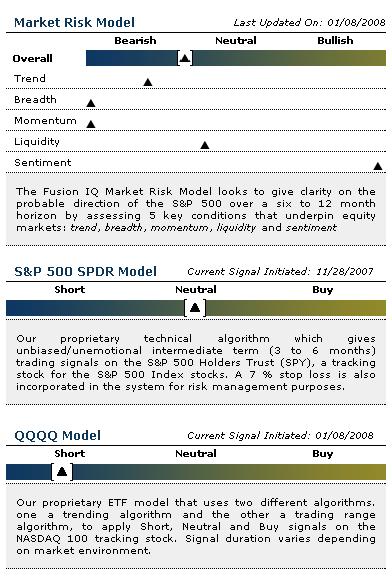 Risk_model