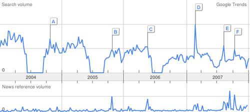 Trend_history_stock_market_crashpng