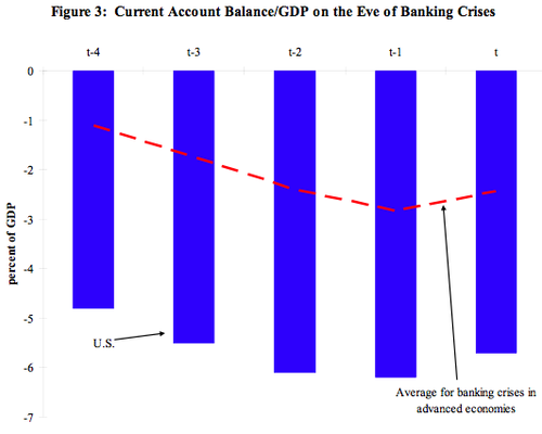 Current_account_balancegdp