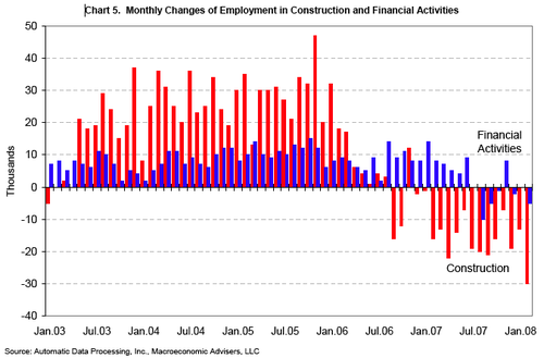 Construction_and_financial
