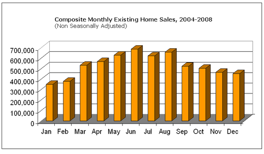 Comp_monthly_sales