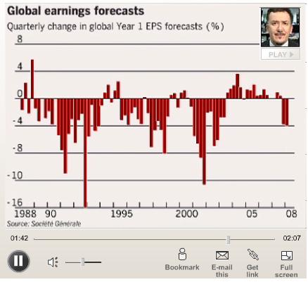 Global_earnings_forecast
