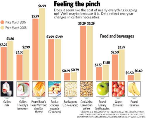 Inflation_pinch