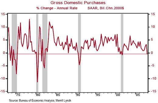 Domestic_economy