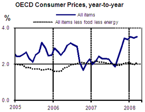 Oecdinflation_cs_20080429112556