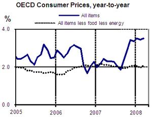 Oecdinflation_cs_20080429112556