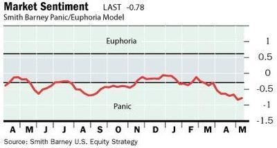 May_15_2005_panic_euphoria