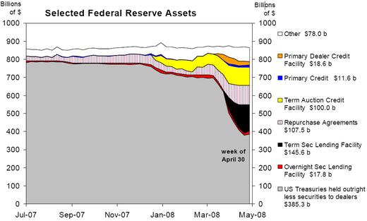 Select_fed_assets