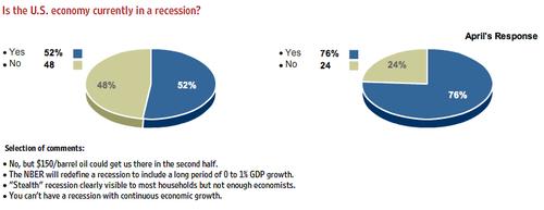 Economist_recession