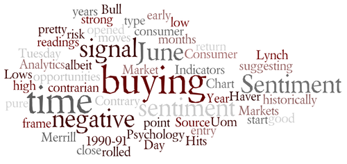 Sentiment_wordle