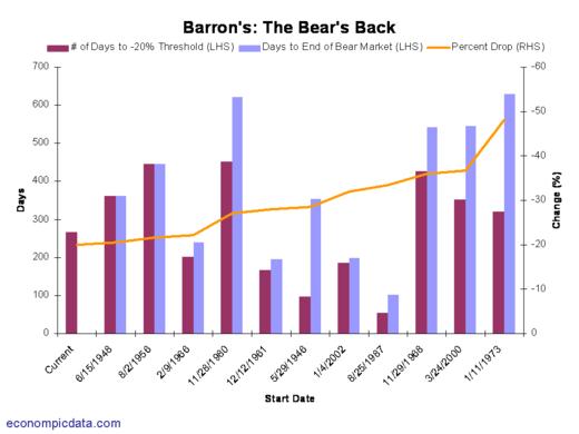Barrons_bear_back