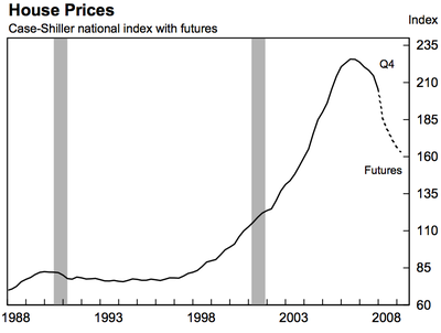 Case_shiller_index_2