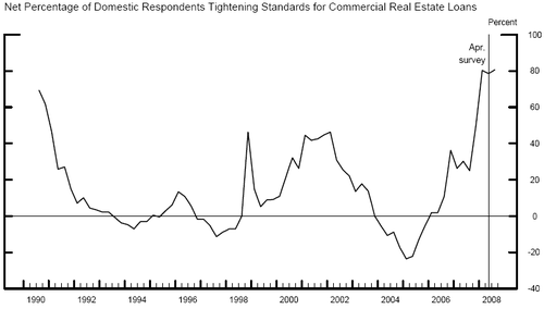 Frb_commercial_standards