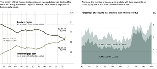 Equity_v_debt