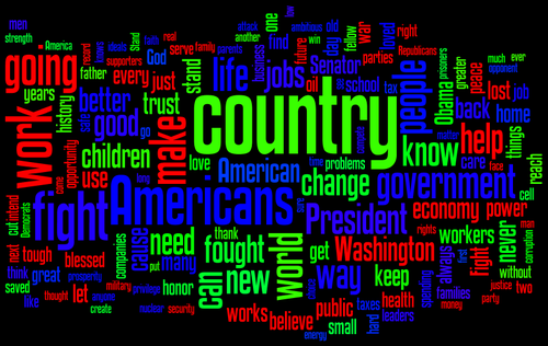 Mccain_wordle