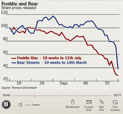 Freddie_bear
