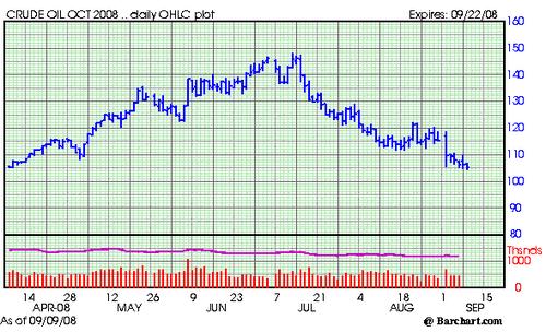 Crude_oil_9908
