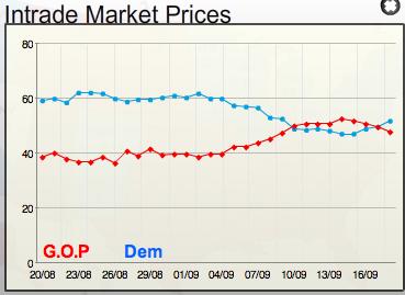 Presidential_trade