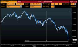 Dow_drop_5000
