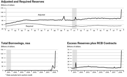 Adjusted_reserves