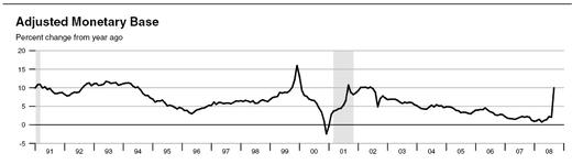 L_adjusted_monetary_base