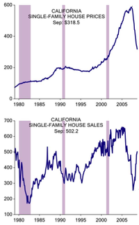 California_single_family_homes
