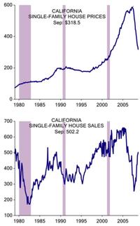 California_single_family_homes