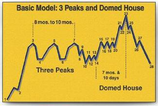3_peaks_domed_house_4