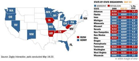 battleground_states