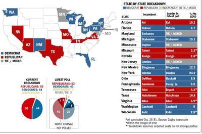 Battleground_states_senate_races
