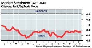 Citibank_sentiment_