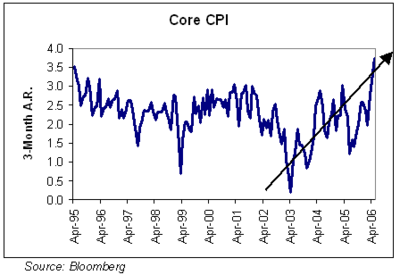 Core_inflation_june