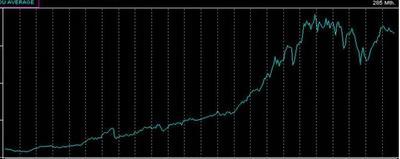 Dow_industrials
