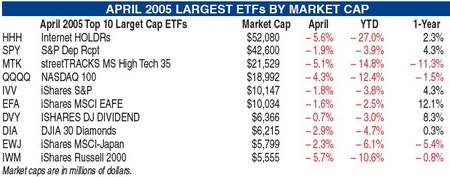 Etfs_by_cap_1