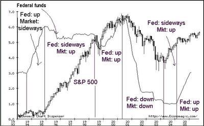 Fed_market_impact